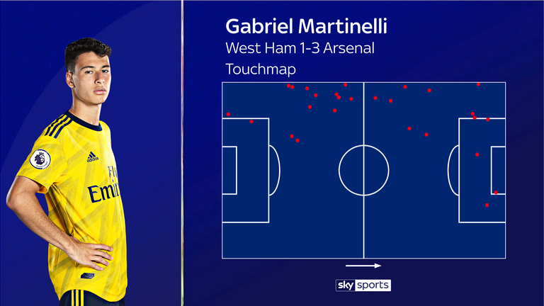 Martinelli's touchmap in Arsenal's win over West Ham at the London Stadium