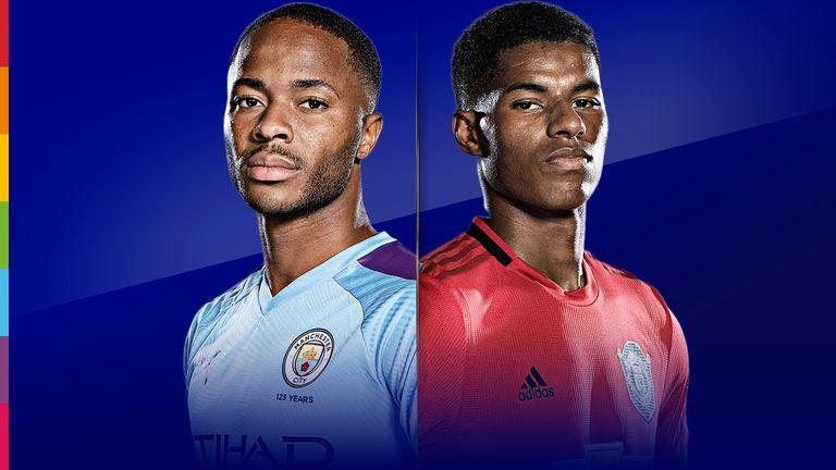 Image result for man city vs man united