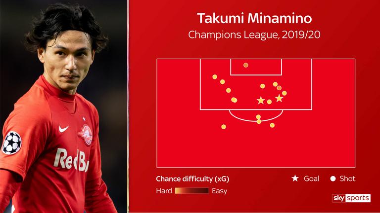 skysports-takumi-minamino-graphic_486505