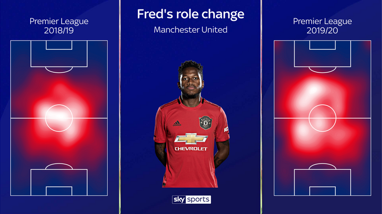 Fred's heatmap reflects his more expansive role in United's midfield