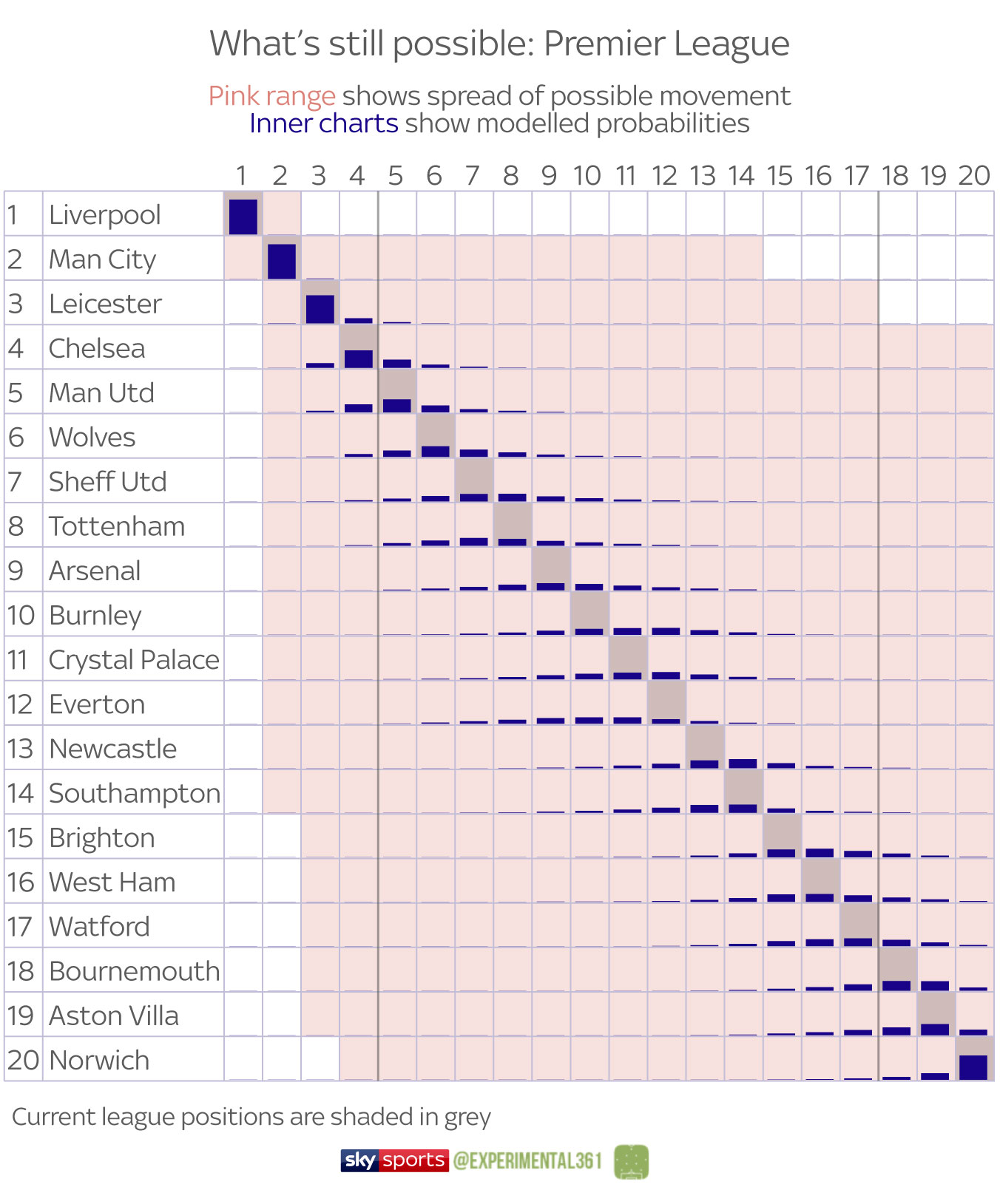 skysports-graphic-league-positions_4983741