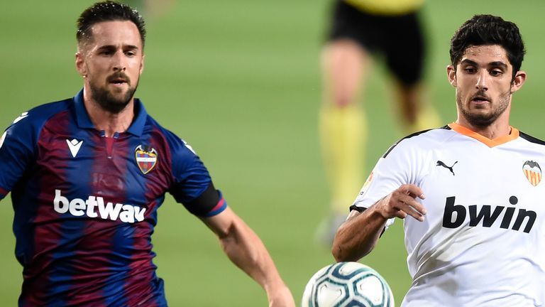 Levante and Valencia shared the points on their return to La Liga action