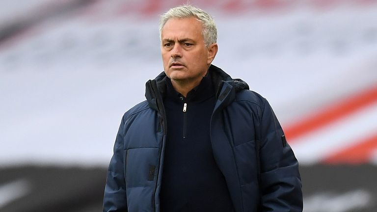 Jose Mourinho is keen to be able to have a 20-man matchday squad