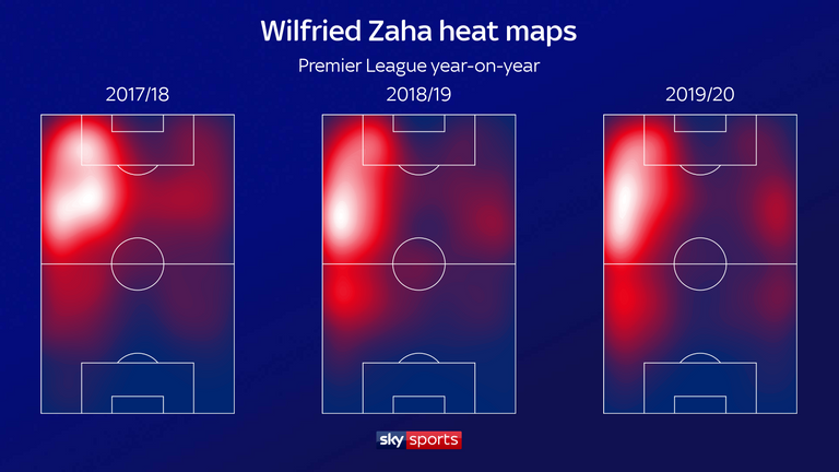 Zaha's heat maps year-on-year show him more restricted to the left