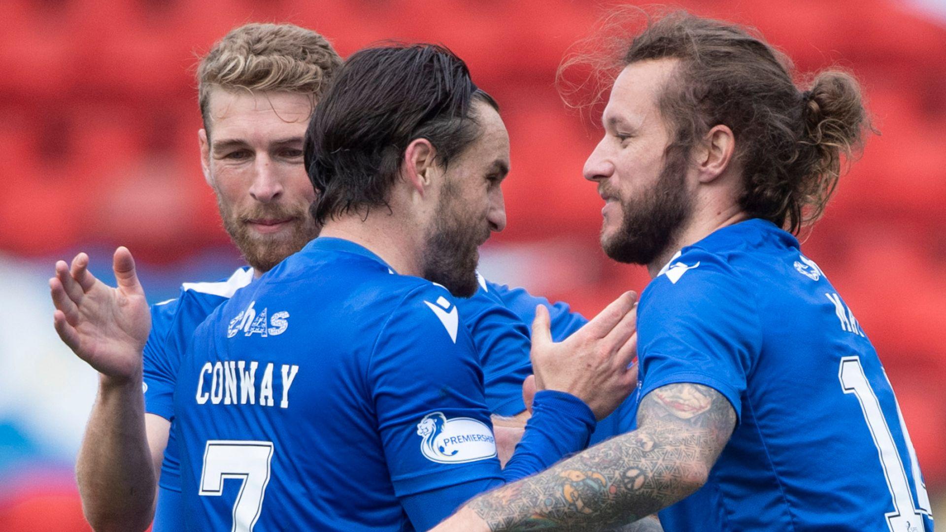 Super-sub May earns St Johnstone win
