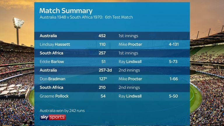 The Greatest Test team quarter-final: Australia 1948 vs South Africa 1970, sixth Test
