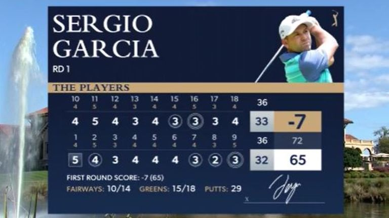 A closing eagle at the par-five ninth capped a fine first round from Garcia