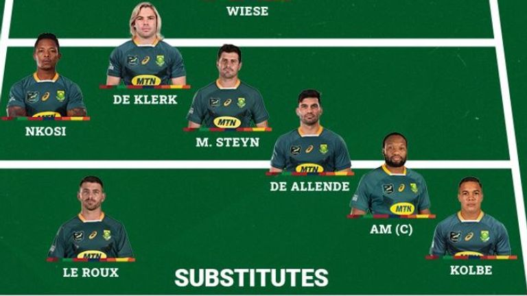 The backline named for South Africa 'A' contains six Rugby World Cup winners from 2019 - five of whom started the World Cup final (Credit: Springbok Rugby)