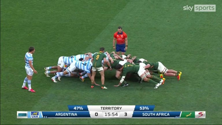 South Africa secured a comfortable 29-10 victory over Argentina last weekend
