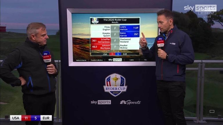 Ryder Cup 2014 captain Review Paul McGinley and Nick Dougherty how Team Europe can make a six-point deficit in the sunday singles in Whistling Straits.