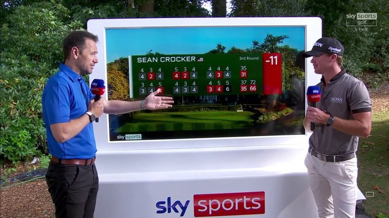 Sean Crocker assesses his chances of BMW PGA Championship victory after moving up the leaderboard with a third-round 66 at Wentworth